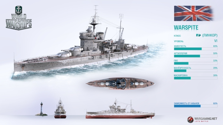 WoWs_2